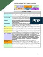 Characteristics of 21st Century Soledad Classrooms