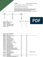 Handelsblatt VWL Ranking 2013