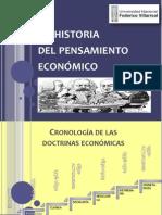 historia pensamiento economico