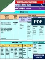Clasificación de Antibióticos 2014 a (1)