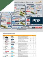 Big Data Vendor Landscape Update (Nov 2014)