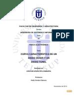 Curva de un Diodo Zener y Diodo Tunel.docx