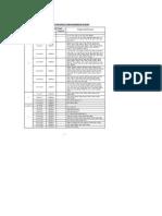 Programming Instructions IB66250