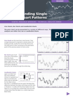 03 Understanding Single Period Chart Patterns
