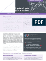 04 Discovering Multiple Period Chart Patterns
