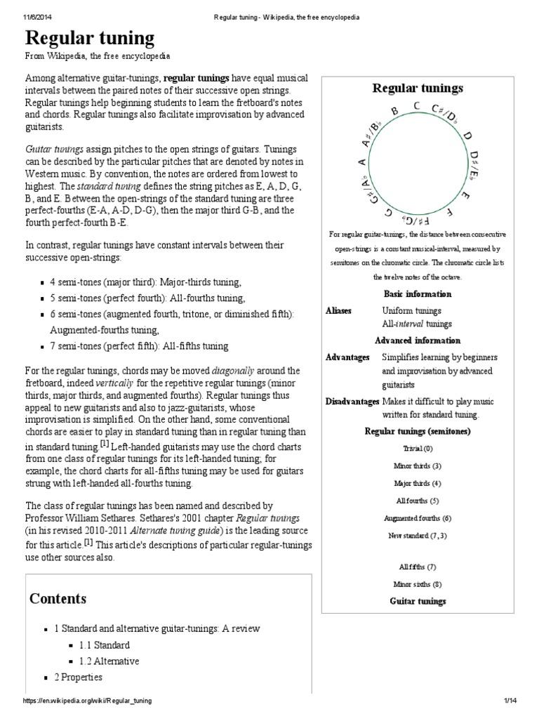 Regular Tuning Wikipedia The Free Encyclopedia String