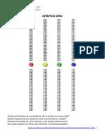 Disc Grafico