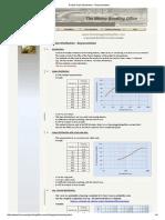 Particle Size Distribution - Representation