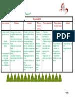 Creche - Planificação Dezembro 1 Ano A