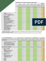 appendix b - activity analysis sheet