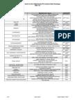 Highlights PDP 320