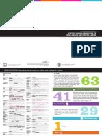 2013tvpra infographic