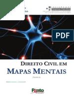 Mapa Mental de Direito Civil (
