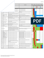 CDD Forward Tender Work Plan August2014