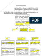 Apoyo para mejora de Actividad Planeación.doc