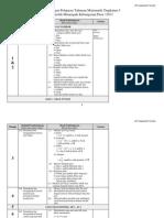 RPT MATEMATIK TINGKATAN 5.docx