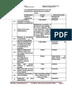 Tabla de Términos Procesales de La Ley 27444