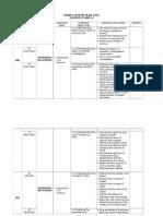 RPT SC FORM 1 2015