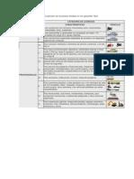 tipos de licencia ECUADOR.docx