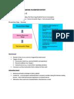 Chapter 2 Consumer Behavior in a Services Context