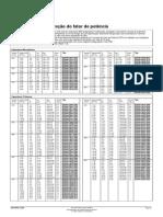 Fichas Tecnicas Capacitores-V3