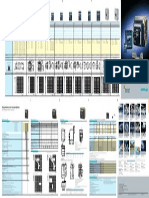 Catálogo Disjuntores Prediais 2006