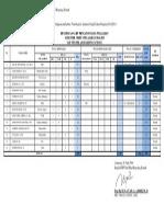Data Guru Smp Nbs 2014-2015