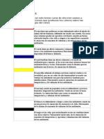 CIENCIAS_Psicologia Del Color