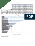 Statistiche-1997-2013