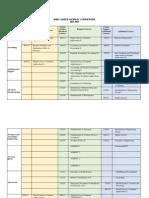 bshs career pathways 2015-2016