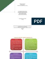 Dofa Proceso de Aprendizaje Actual (Final)