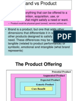 Product,Brand