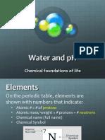 ph details 1415