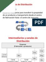 Estrategias de Distribucion