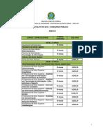 Edital Nº 001-2014 - Anexo i - Cargos-salários