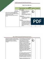 nurs 2020h preceptor evaluation - melissa - march 26 1