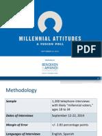 Fusion Millennial Political Poll 2014
