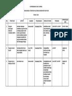 Perancangan Strategik 2015-Rmt