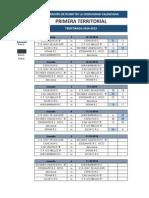Competiciones FRCV 2014-2015