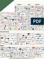 Internet of Things Landscape // Matt Turck of FirstMark Capital