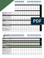 Brookhaven_Trevelino/Keller Budget