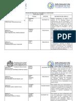 Diplomado Estudios de Paz y Desarrollo Comunitario Cronograma