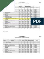 Records_Retention_Schedule_-_2-13-2003.xls