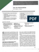 04. Restoration of Endodondtic Treated Tooth