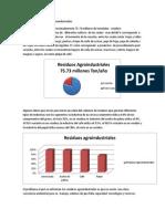 Disposición de Residuos Agroindustriales