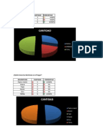 Tabulacion de Datos Estadisticos