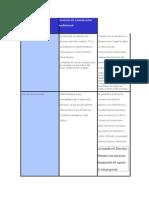 Comparacion entre la Nueva Ley de Medios y la anterior - Argentina