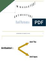 ANTIBAKTERI.pdf