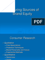 Measuring Sources of Brand Equity