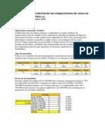 Evolución de las compraventas en Denia. Octubre de 2014